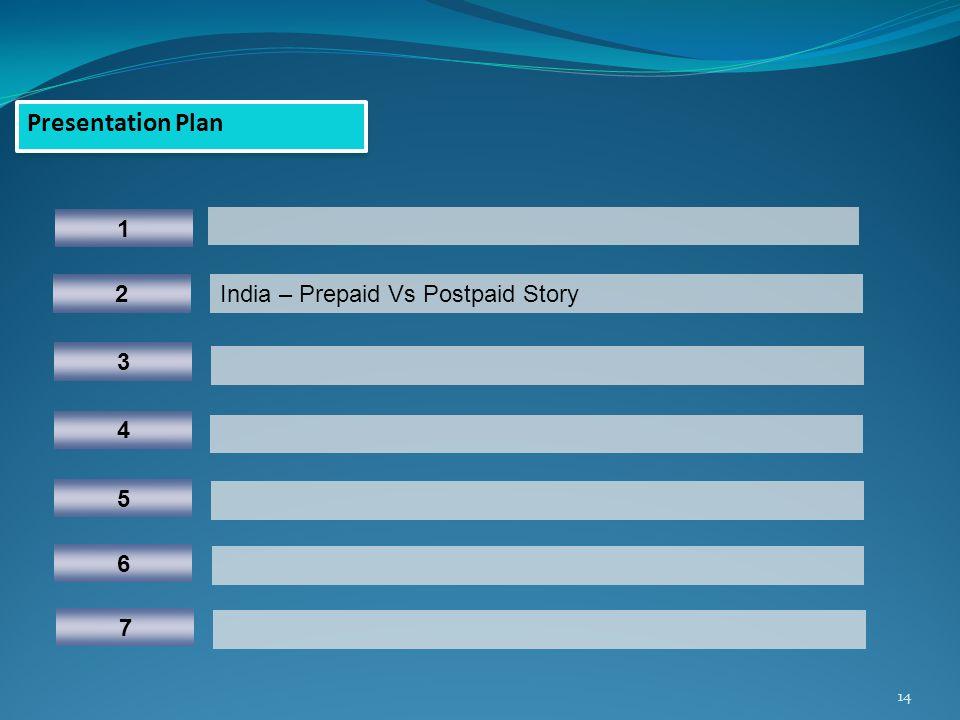 14 Presentation Plan 1 5 3 4 India – Prepaid Vs Postpaid Story2 6 7