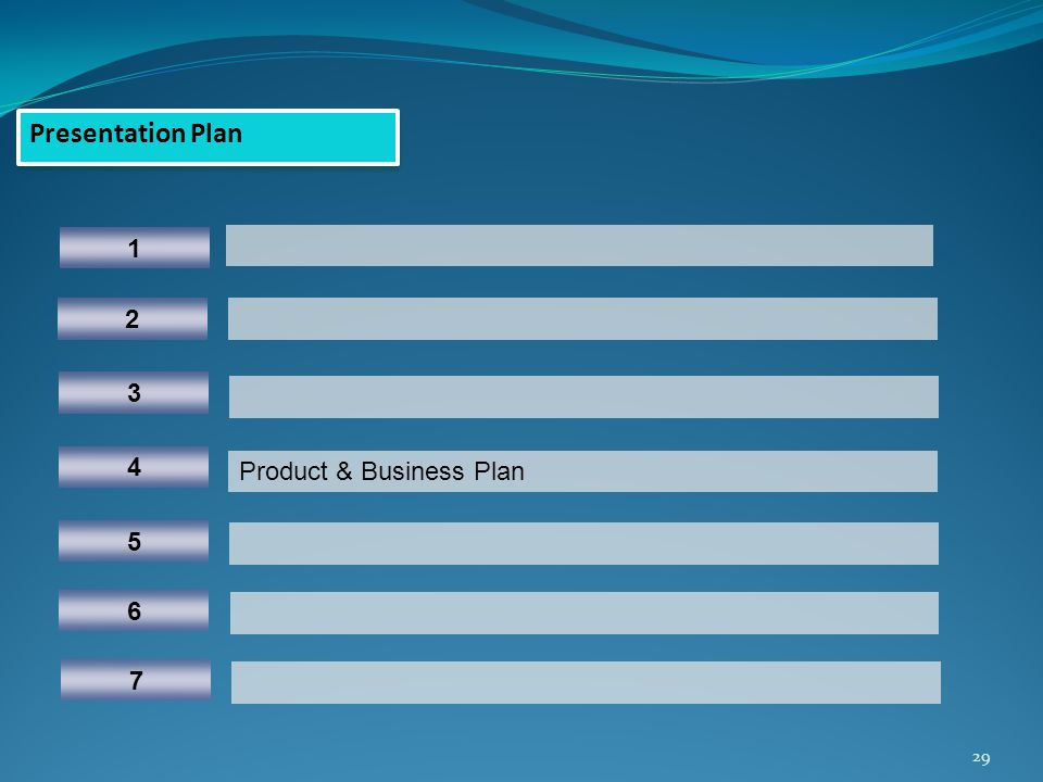 29 Presentation Plan 1 5 Product & Business Plan 3 4 2 6 7