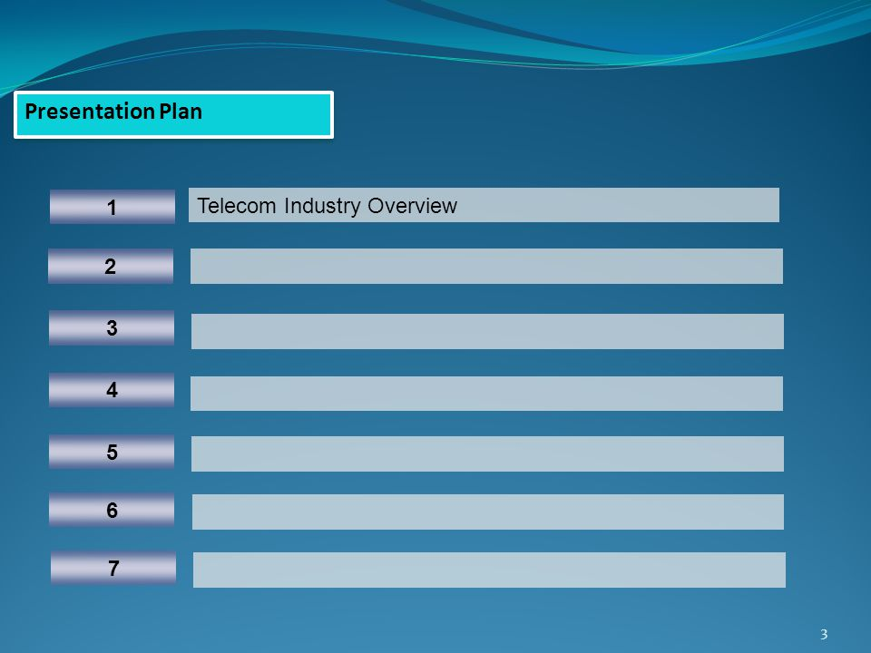 3 Presentation Plan 1 5 Telecom Industry Overview 3 4 2 6 7