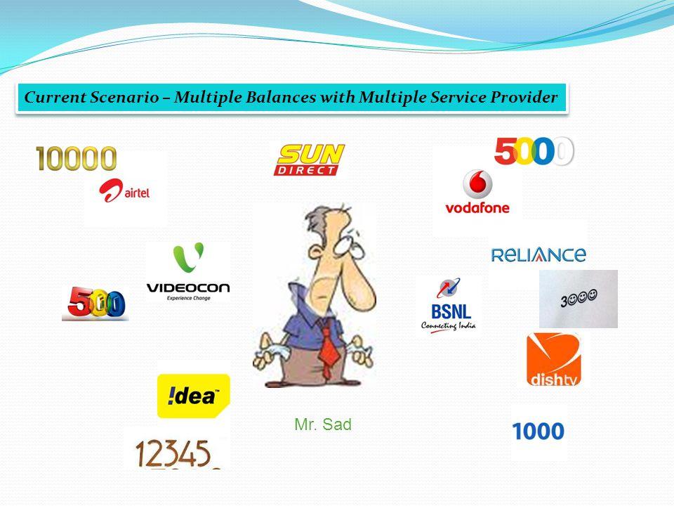 Current Scenario – Multiple Balances with Multiple Service Provider Mr. Sad
