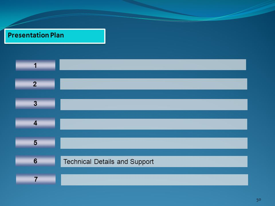 50 Presentation Plan 1 5 3 4 2 6 Technical Details and Support 7