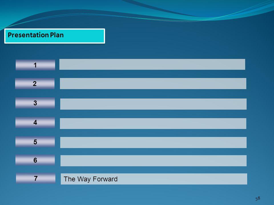 58 Presentation Plan 1 5 3 4 2 6 7 The Way Forward