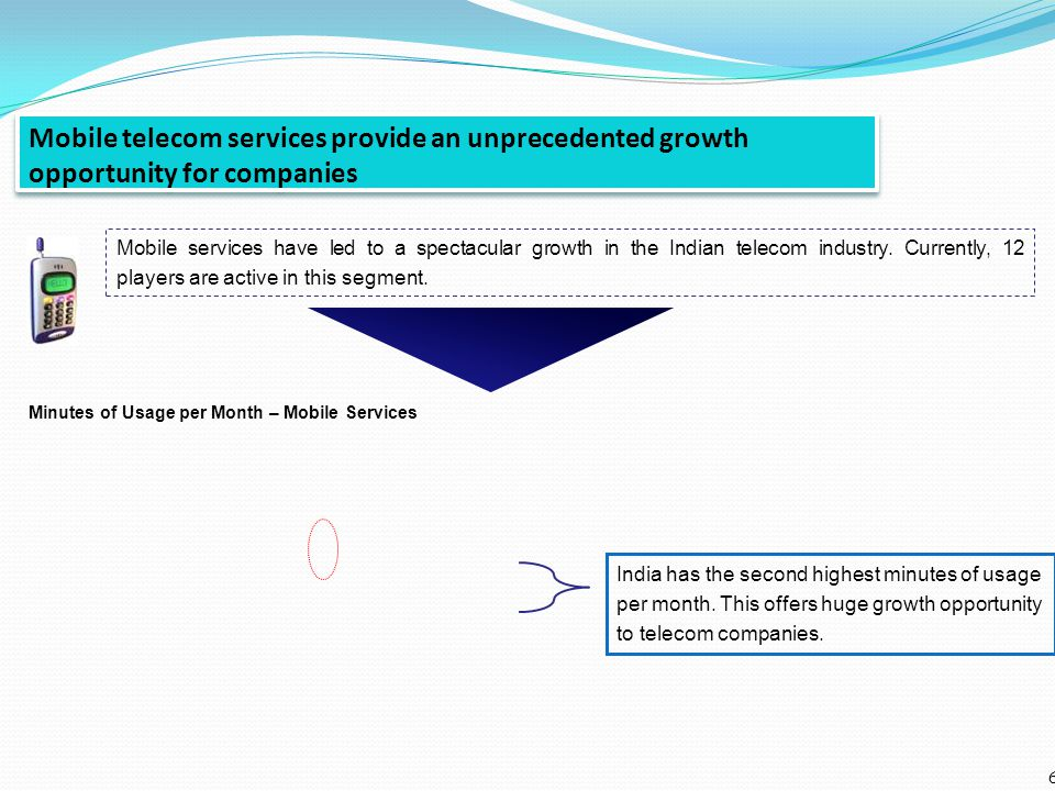 6 Mobile telecom services provide an unprecedented growth opportunity for companies Minutes of Usage per Month – Mobile Services Mobile services have led to a spectacular growth in the Indian telecom industry.