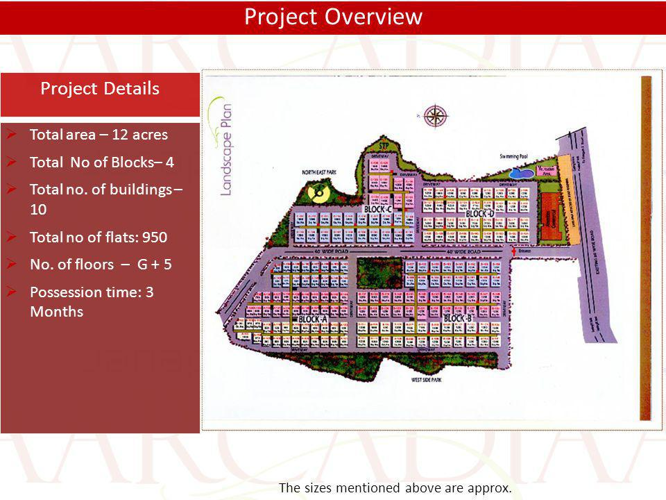 Project Details Total area – 12 acres Total No of Blocks– 4 Total no.