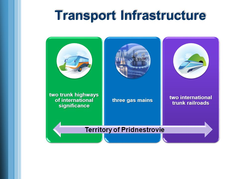 Transport Infrastructure two trunk highways of international significance three gas mains two international trunk railroads Territory of Pridnestrovie
