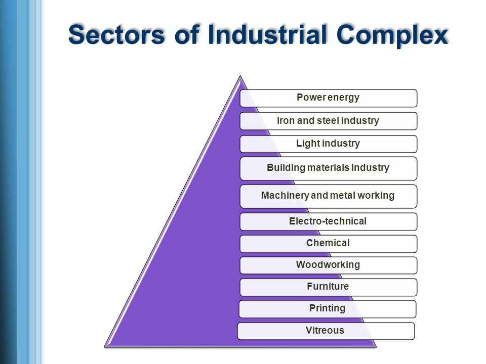Sectors of Industrial Complex Power energyIron and steel industryLight industry Building materials industry Machinery and metal working Electro-technicalChemicalWoodworkingFurniturePrintingVitreous