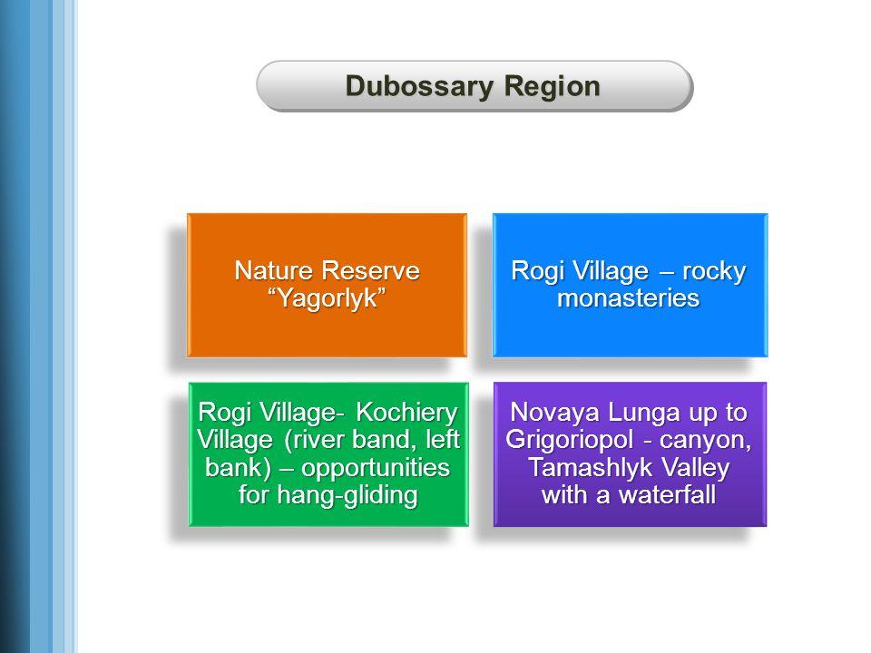 Dubossary Region Dubossary Region