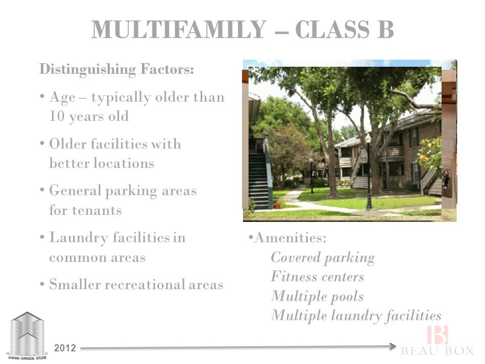 MULTIFAMILY – CLASS B Distinguishing Factors: Age – typically older than 10 years old Older facilities with better locations General parking areas for tenants Laundry facilities in common areas Smaller recreational areas Amenities: Covered parking Fitness centers Multiple pools Multiple laundry facilities 2012