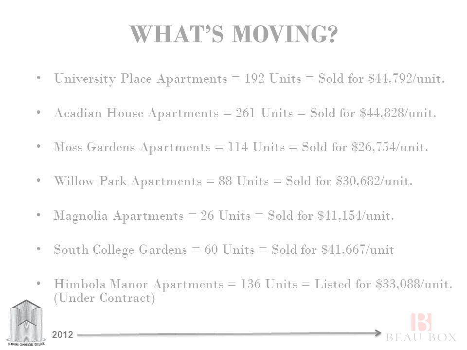 WHATS MOVING? University Place Apartments = 192 Units = Sold for $44,792/unit. Acadian House Apartments = 261 Units = Sold for $44,828/unit. Moss Gard