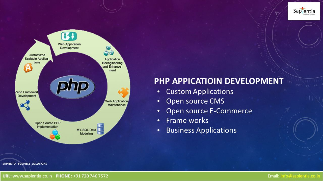 PHP APPICATIOIN DEVELOPMENT Custom Applications Open source CMS Open source E-Commerce Frame works Business Applications SAPIENTIA BUSINESS SOLUTIONS