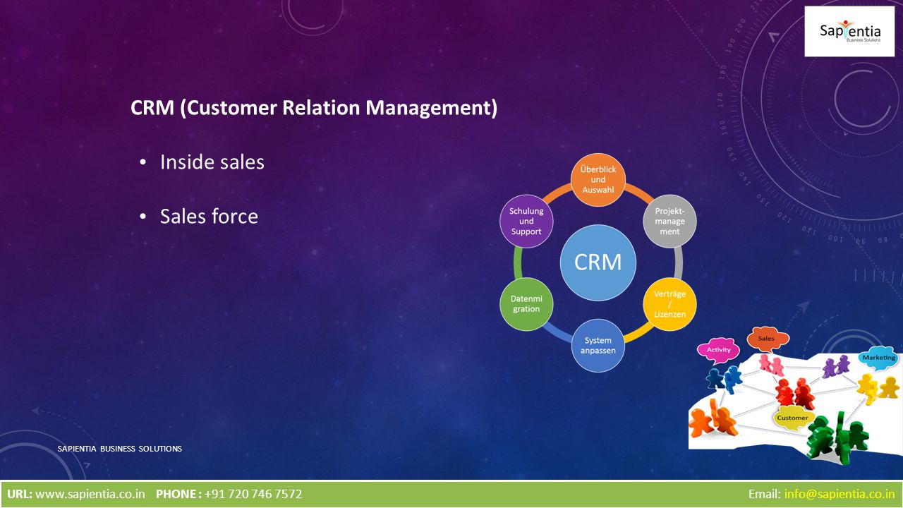 CRM (Customer Relation Management) Inside sales Sales force SAPIENTIA BUSINESS SOLUTIONS Email: info@sapientia.co.inURL: www.sapientia.co.inPHONE : +9