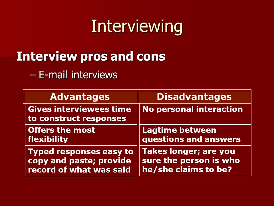 Interviewing –E-mail interviews Interview pros and cons Disadvantages No personal interaction Lagtime between questions and answers Takes longer; are you sure the person is who he/she claims to be.