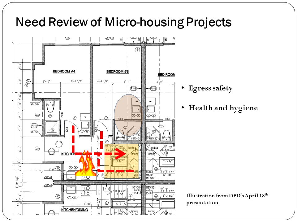 Need Review of Micro-housing Projects Egress safety Health and hygiene Illustration from DPDs April 18 th presentation