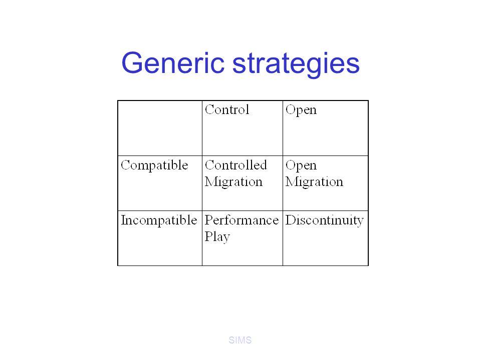 SIMS Generic strategies