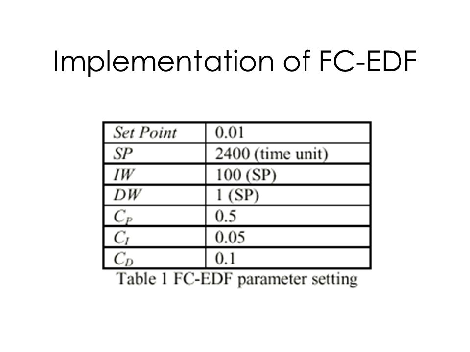 Implementation of FC-EDF
