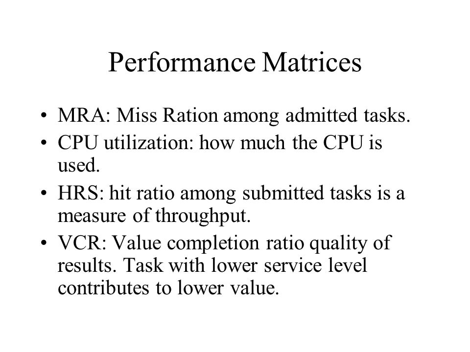 Performance Matrices MRA: Miss Ration among admitted tasks.