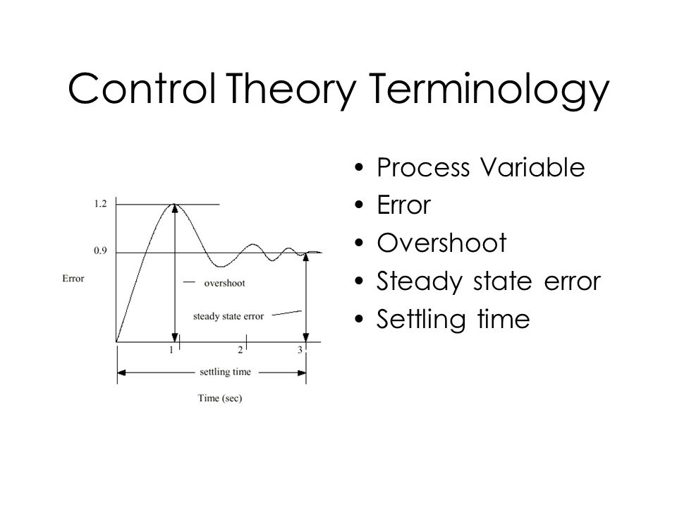 Control Theory Terminology Process Variable Error Overshoot Steady state error Settling time