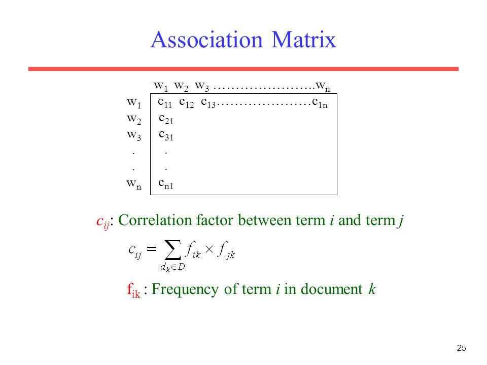 25 Association Matrix w 1 w 2 w 3 …………………..w n w1w2w3..wnw1w2w3..wn c 11 c 12 c 13 …………………c 1n c 21 c 31. c n1 c ij : Correlation factor between term