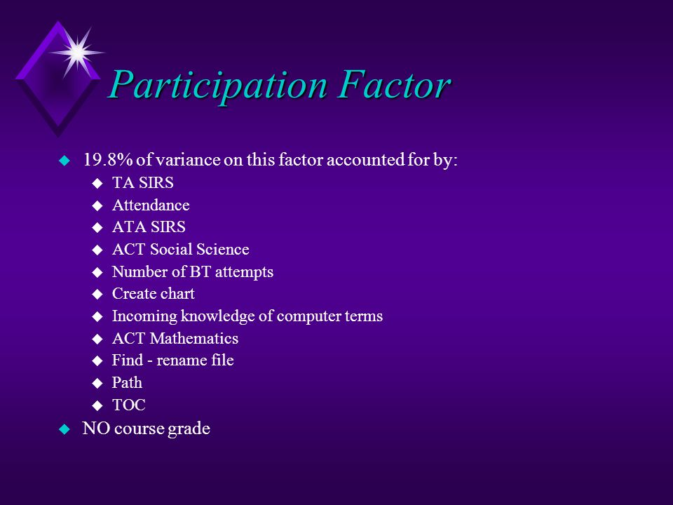 Participation Factor u 19.8% of variance on this factor accounted for by: u TA SIRS u Attendance u ATA SIRS u ACT Social Science u Number of BT attemp