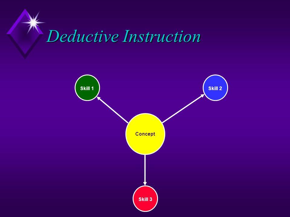 Deductive Instruction Concept Skill 1Skill 2 Skill 3