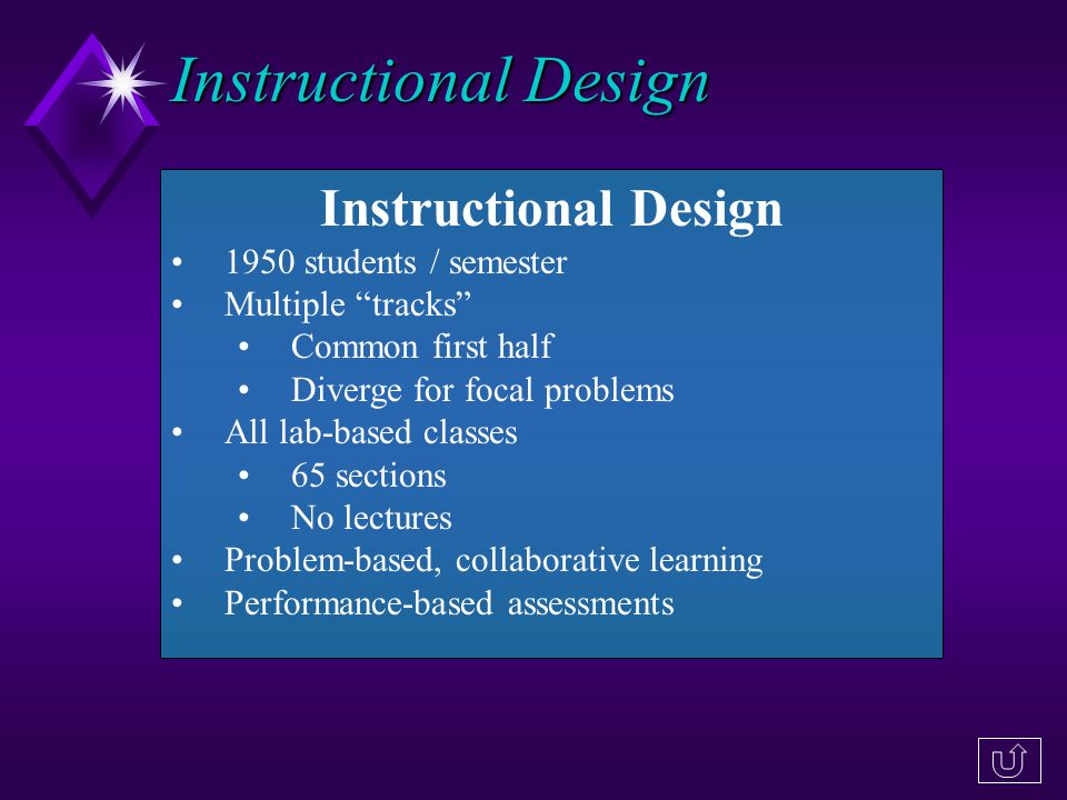 Instructional Design 1950 students / semester Multiple tracks Common first half Diverge for focal problems All lab-based classes 65 sections No lectures Problem-based, collaborative learning Performance-based assessments Instructional Design