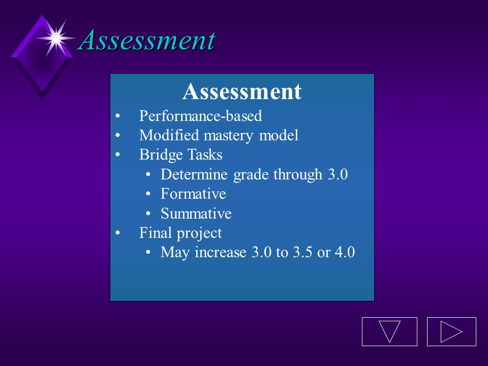 Assessment Performance-based Modified mastery model Bridge Tasks Determine grade through 3.0 Formative Summative Final project May increase 3.0 to 3.5 or 4.0 Assessment