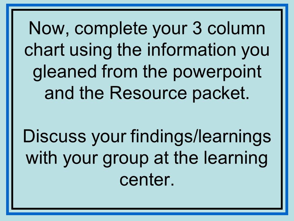 Now, complete your 3 column chart using the information you gleaned from the powerpoint and the Resource packet.