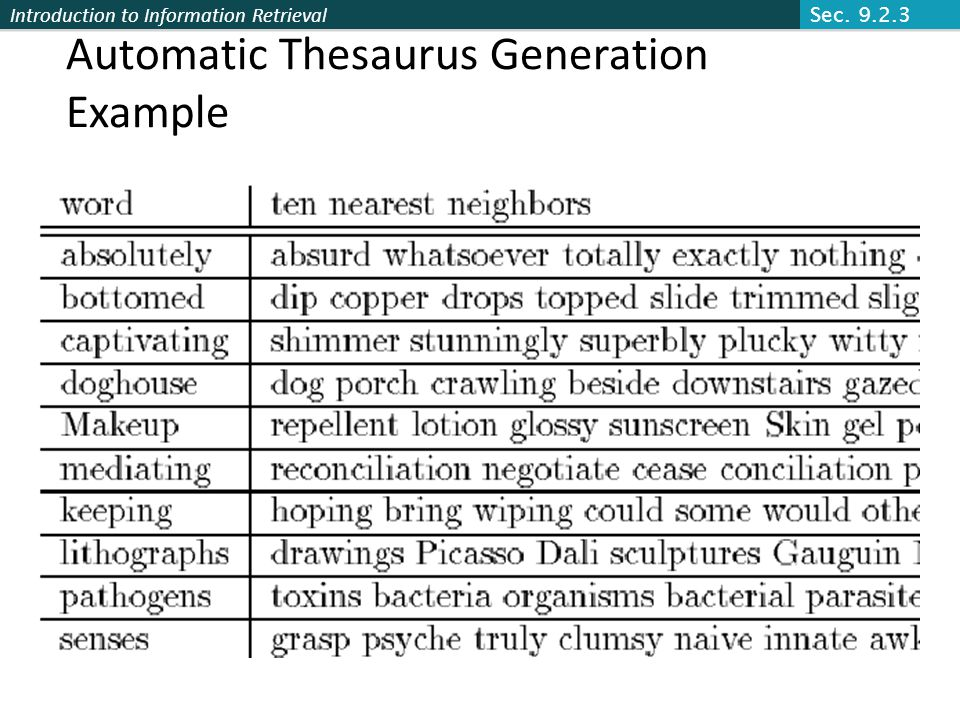 Introduction to Information Retrieval Automatic Thesaurus Generation Example Sec. 9.2.3