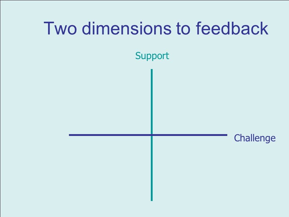 Two dimensions to feedback Challenge Support