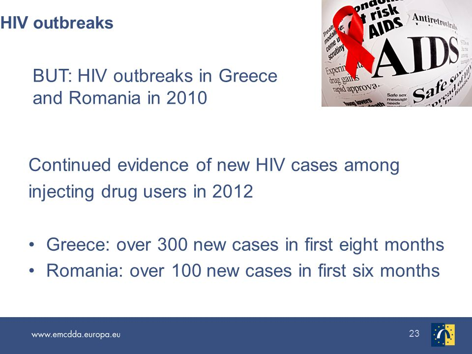 23 HIV outbreaks Continued evidence of new HIV cases among injecting drug users in 2012 Greece: over 300 new cases in first eight months Romania: over 100 new cases in first six months Opioids > BUT: HIV outbreaks in Greece and Romania in 2010