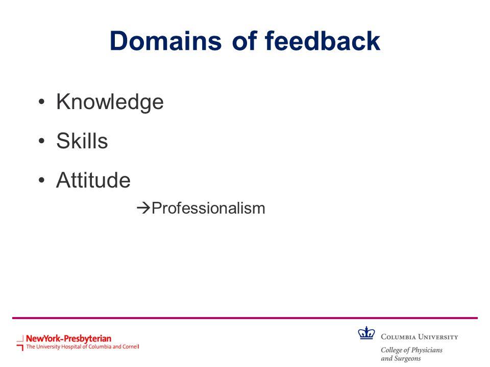 Domains of feedback Knowledge Skills Attitude Professionalism