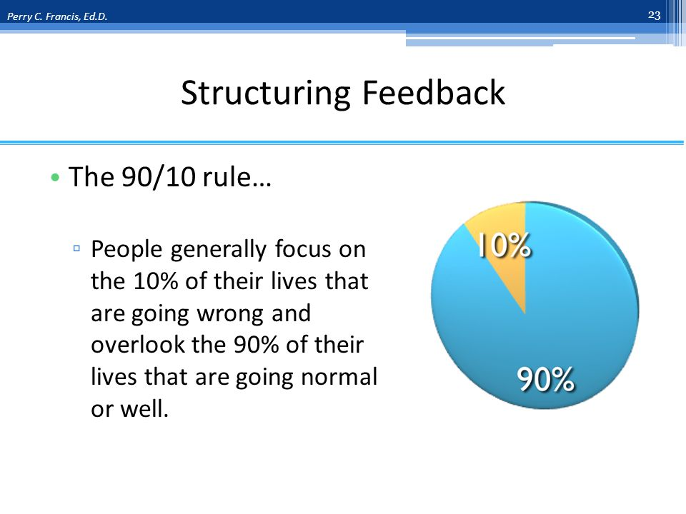 Structuring Feedback The 90/10 rule… People generally focus on the 10% of their lives that are going wrong and overlook the 90% of their lives that are going normal or well.