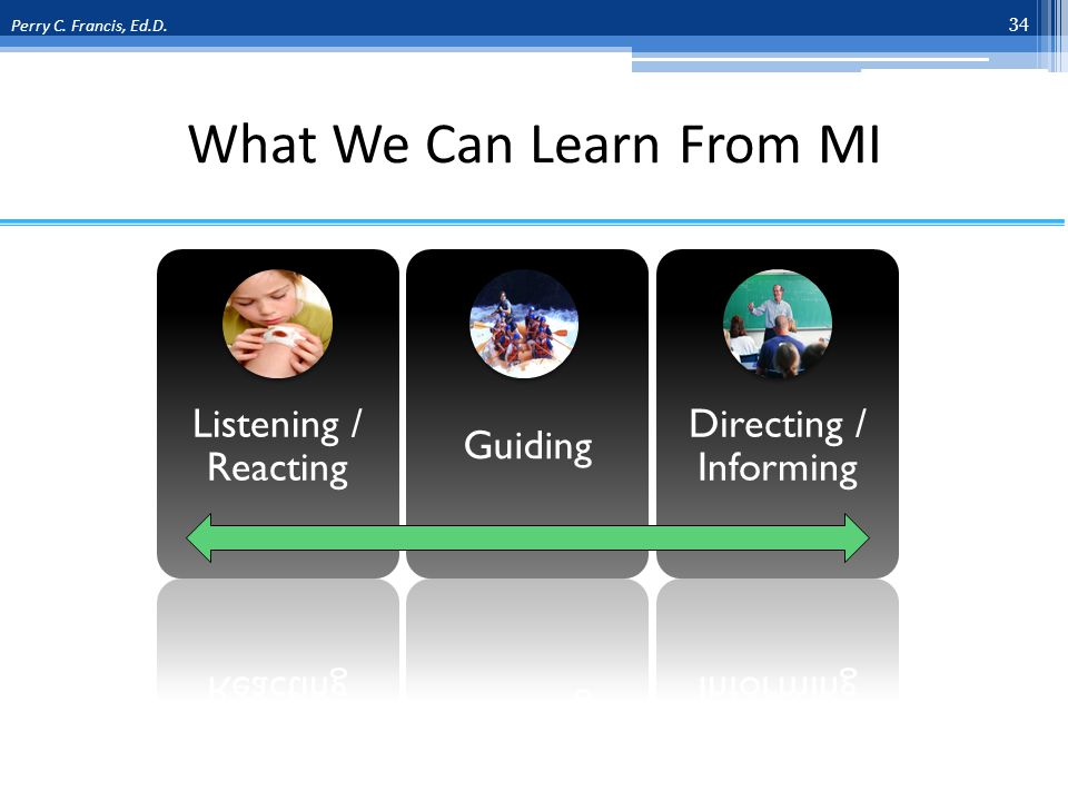 What We Can Learn From MI 34 Listening / Reacting Guiding Directing / Informing Perry C.