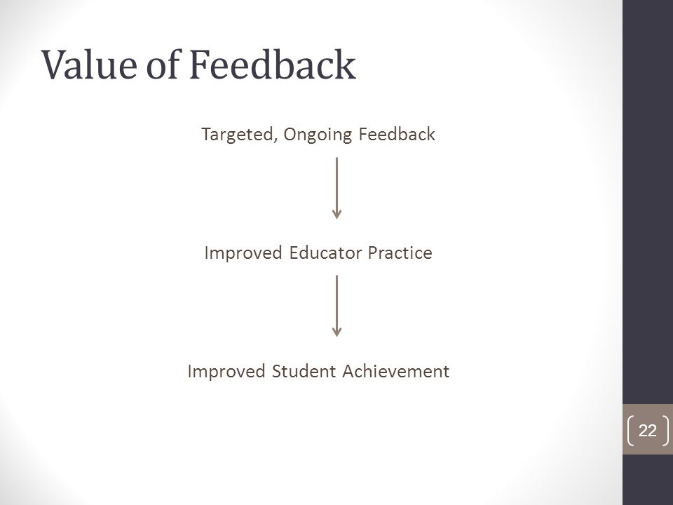 Value of Feedback Targeted, Ongoing Feedback Improved Educator Practice Improved Student Achievement 22