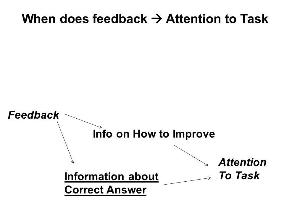 Feedback Attention To Task When does feedback Attention to Task Info on How to Improve Information about Correct Answer