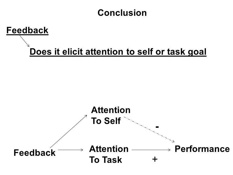 Feedback Attention To Self Attention To Task Conclusion Performance - Feedback Does it elicit attention to self or task goal +