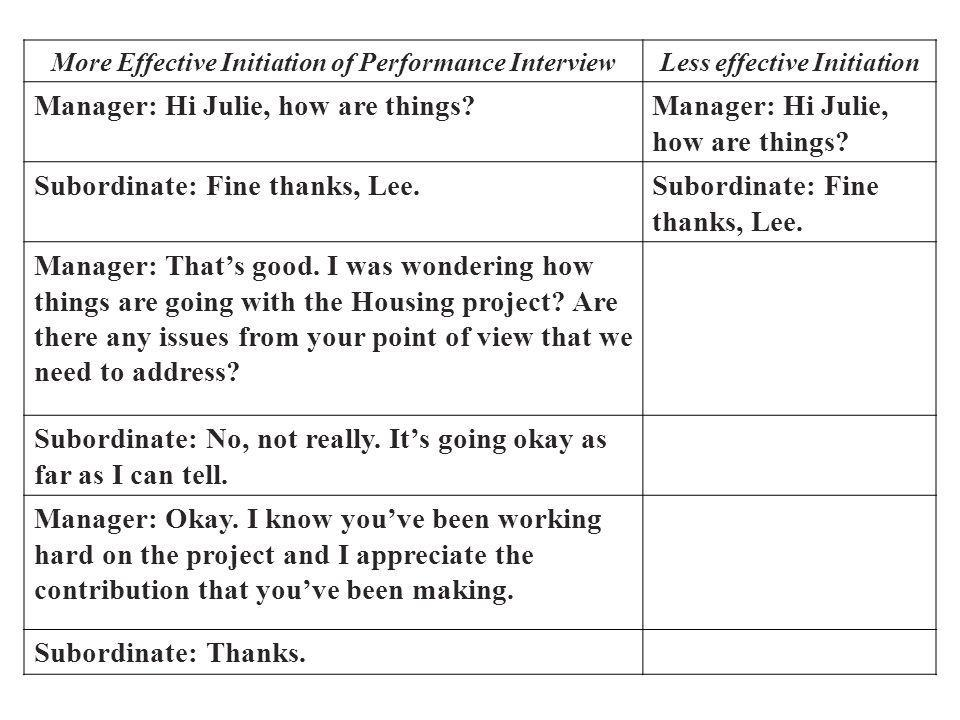 More Effective Initiation of Performance InterviewLess effective Initiation Manager: Hi Julie, how are things.