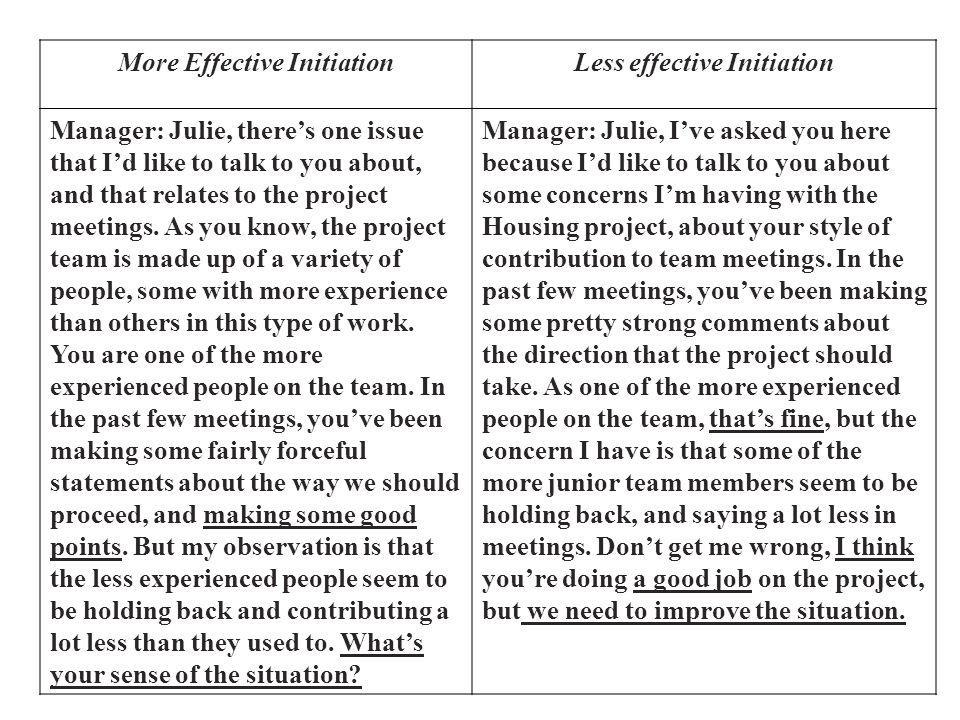 More Effective InitiationLess effective Initiation Manager: Julie, theres one issue that Id like to talk to you about, and that relates to the project meetings.