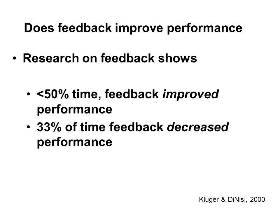 Does feedback improve performance Kluger & DiNisi, 2000 Research on feedback shows <50% time, feedback improved performance 33% of time feedback decreased performance