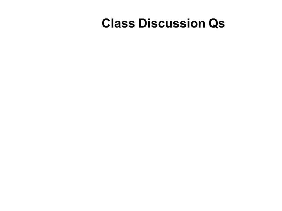 Class Discussion Qs