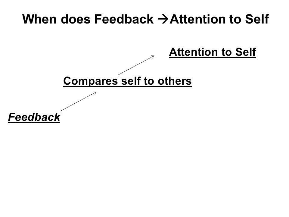 Feedback Attention to Self When does Feedback Attention to Self Compares self to others