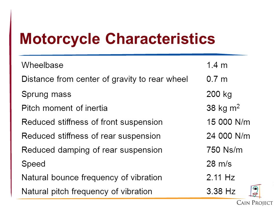 Wheelbase1.4 m Distance from center of gravity to rear wheel0.7 m Sprung mass200 kg Pitch moment of inertia38 kg m 2 Reduced stiffness of front suspension15 000 N/m Reduced stiffness of rear suspension24 000 N/m Reduced damping of rear suspension750 Ns/m Speed28 m/s Natural bounce frequency of vibration2.11 Hz Natural pitch frequency of vibration3.38 Hz Motorcycle Characteristics