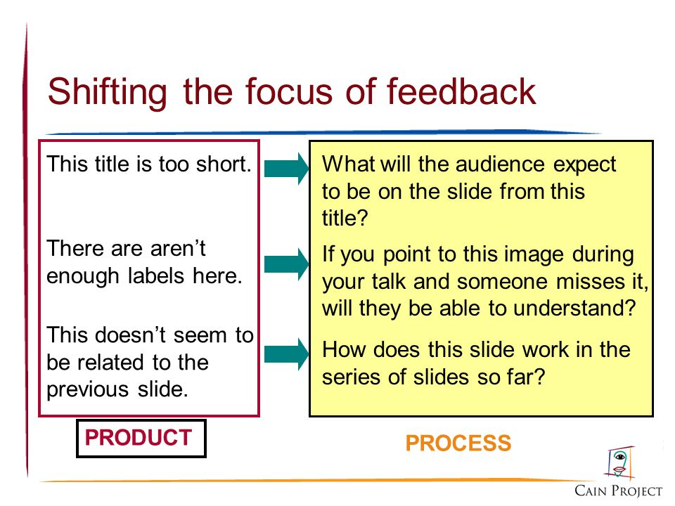 PROCESS Shifting the focus of feedback This title is too short.What will the audience expect to be on the slide from this title? If you point to this