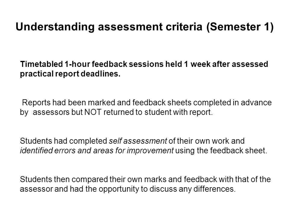 Understanding assessment criteria (Semester 1) Timetabled 1-hour feedback sessions held 1 week after assessed practical report deadlines.