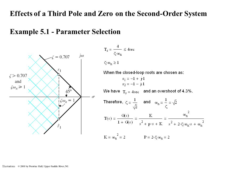 Illustrations Effects of a Third Pole and Zero on the Second-Order System Example 5.1 - Parameter Selection