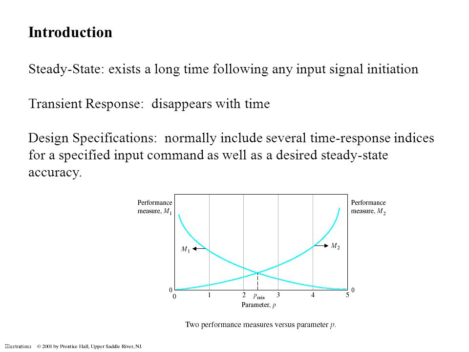 Illustrations Test Input Signals A unit impulse function is also useful for test signal purposes.