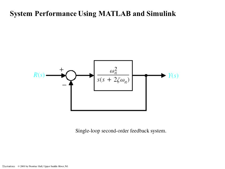 Illustrations System Performance Using MATLAB and Simulink