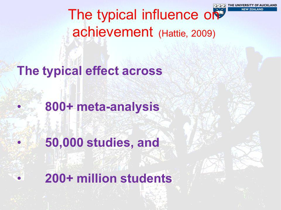 The typical influence on achievement (Hattie, 2009) The typical effect across 800+ meta-analysis 50,000 studies, and 200+ million students