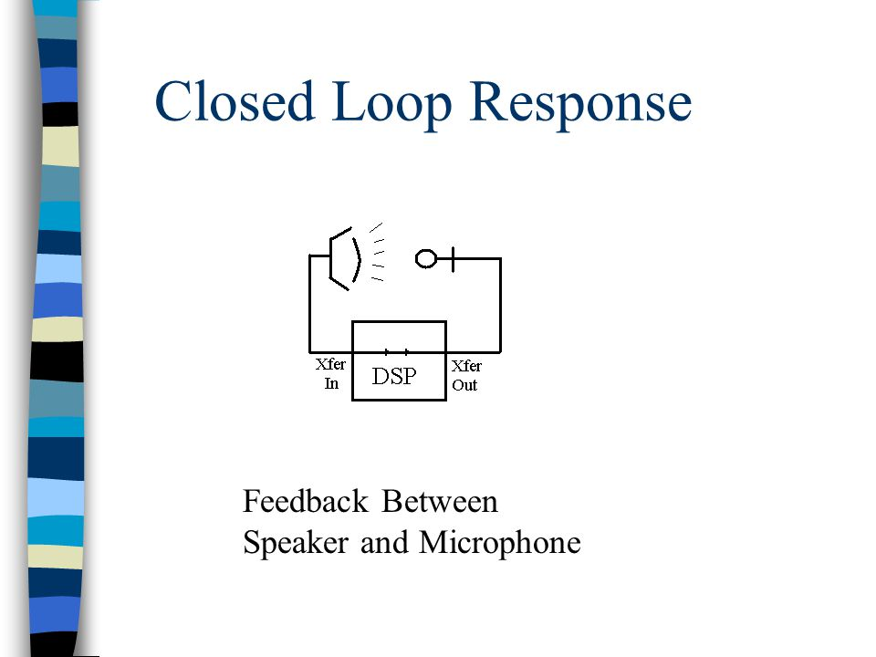 Feedback Between Speaker and Microphone Closed Loop Response