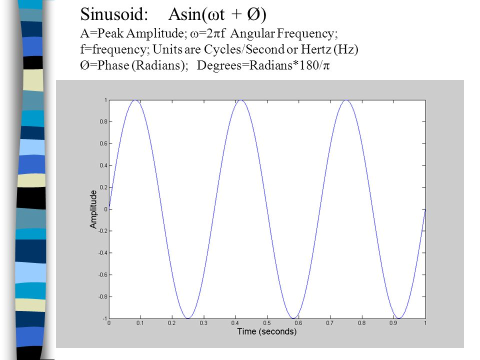 Sinusoid: Asin(ωt + Ø) A=Peak Amplitude; ω=2πf Angular Frequency; f=frequency; Units are Cycles/Second or Hertz (Hz) Ø=Phase (Radians); Degrees=Radians*180/π
